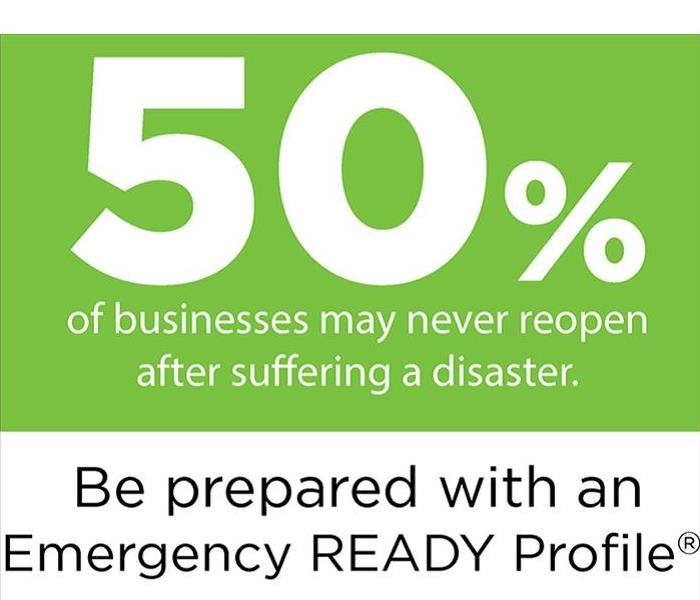 Emergency Ready Profile